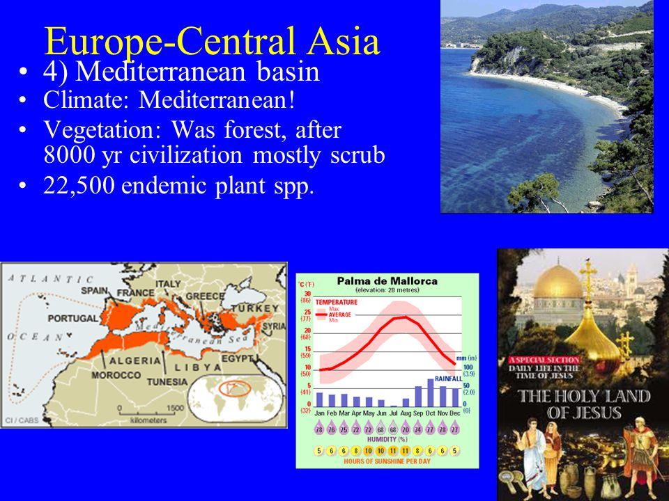 Europe-Central Asia 4) Mediterranean basin Climate: Mediterranean.