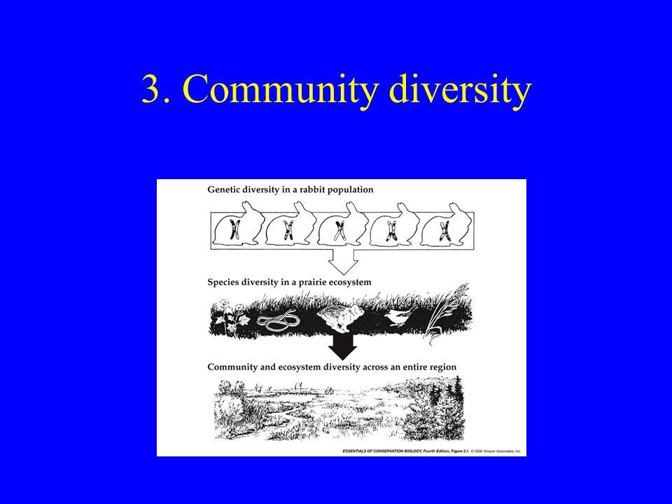 3. Community diversity