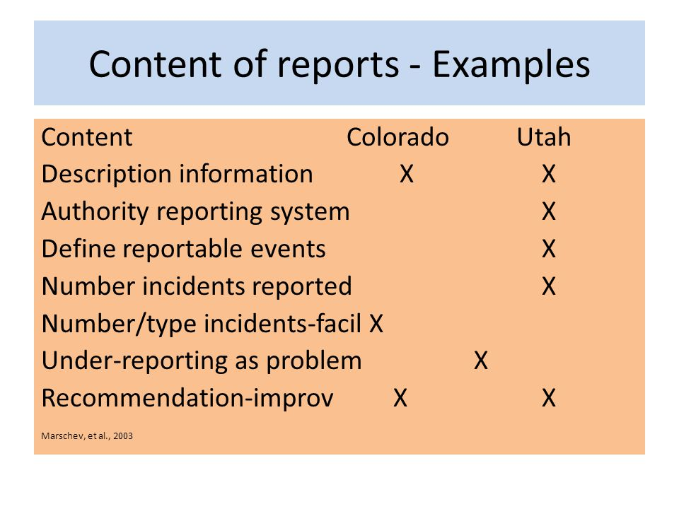 Content of reports - Examples Content ColoradoUtah Description information X X Authority reporting system X Define reportable events X Number incidents reported X Number/type incidents-facil X Under-reporting as problem X Recommendation-improv X X Marschev, et al., 2003