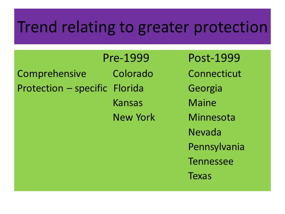 Trend relating to greater protection Pre-1999Post-1999 Comprehensive ColoradoConnecticut Protection – specific FloridaGeorgia KansasMaine New YorkMinnesota Nevada Pennsylvania Tennessee Texas