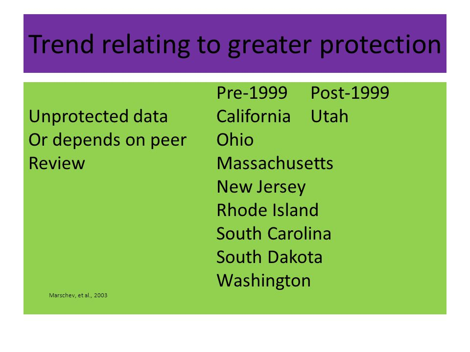 Trend relating to greater protection Pre-1999Post-1999 Unprotected dataCaliforniaUtah Or depends on peerOhio ReviewMassachusetts New Jersey Rhode Island South Carolina South Dakota Washington Marschev, et al., 2003