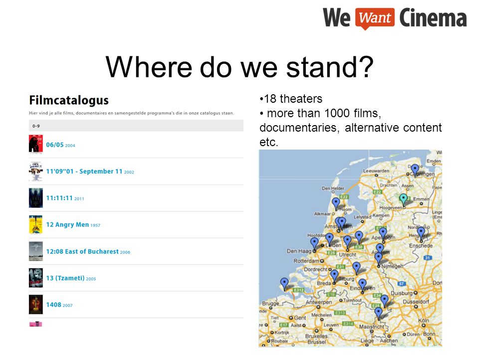 Where do we stand? 18 theaters more than 1000 films, documentaries, alternative content etc.