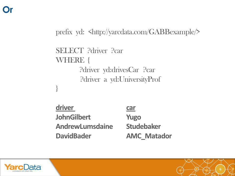 6 prefix yd: SELECT driver car WHERE { driver yd:drivesCar car driver a yd:UniversityProf } driver car JohnGilbert Yugo AndrewLumsdaine Studebaker DavidBader AMC_Matador