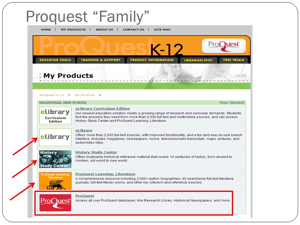 Proquest Family