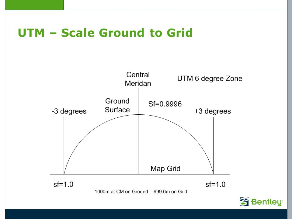 UTM – Scale Ground to Grid