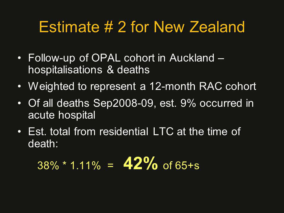 Estimate # 2 for New Zealand Follow-up of OPAL cohort in Auckland – hospitalisations & deathsFollow-up of OPAL cohort in Auckland – hospitalisations & deaths Weighted to represent a 12-month RAC cohortWeighted to represent a 12-month RAC cohort Of all deaths Sep2008-09, est.