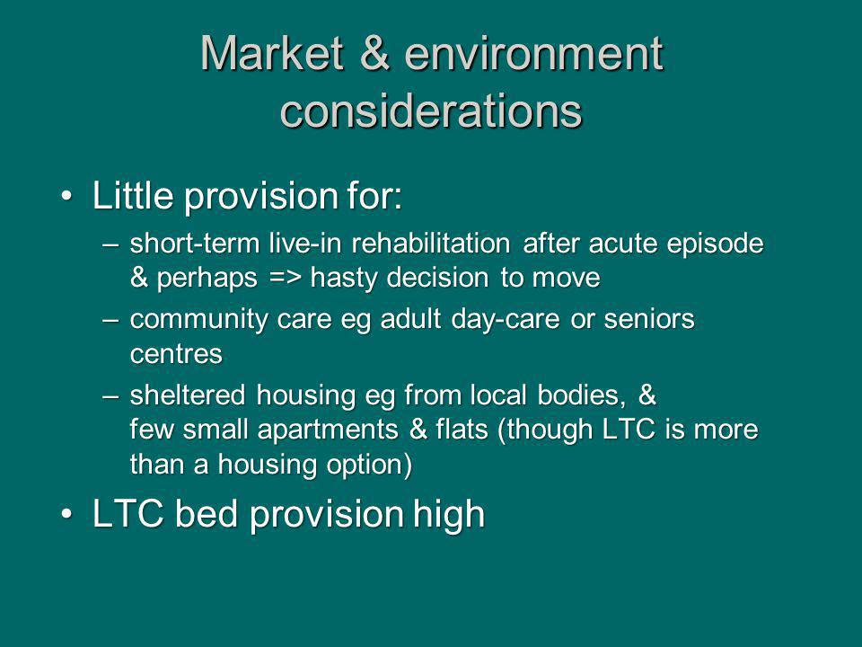 Market & environment considerations Little provision for:Little provision for: –short-term live-in rehabilitation after acute episode & perhaps => hasty decision to move –community care eg adult day-care or seniors centres –sheltered housing eg from local bodies, & few small apartments & flats (though LTC is more than a housing option) LTC bed provision highLTC bed provision high