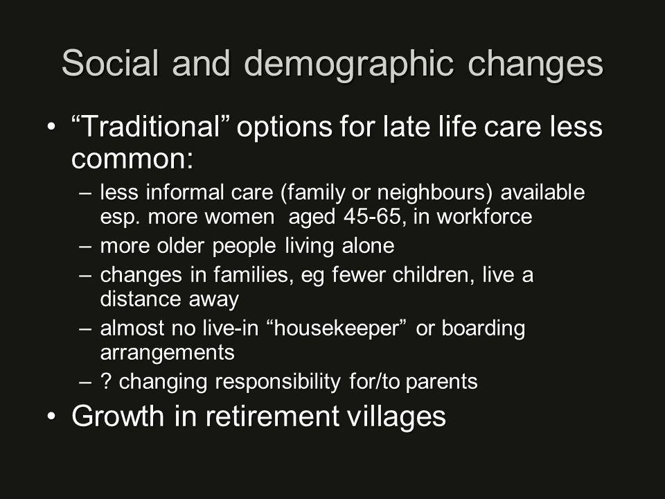 What proportion live in residential LTC.