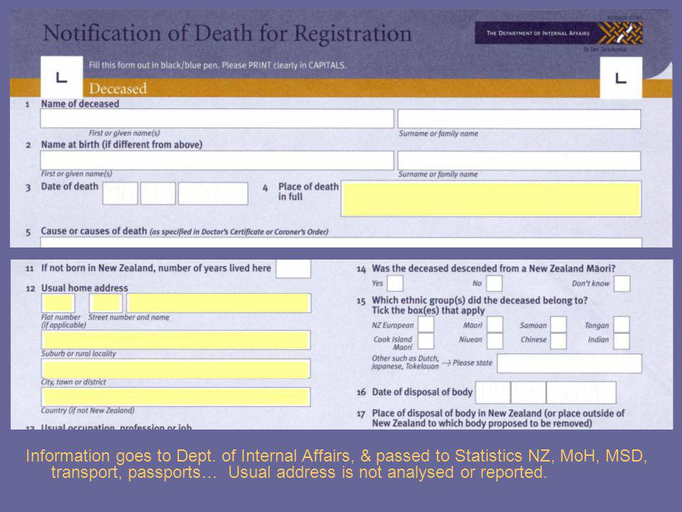 NZ Ministry of Health algorithm Developed an algorithm to classify place of death:Developed an algorithm to classify place of death: 1.hospital deaths identified from a facility code given during data entry => 'hospital' 2.search for words e.g.