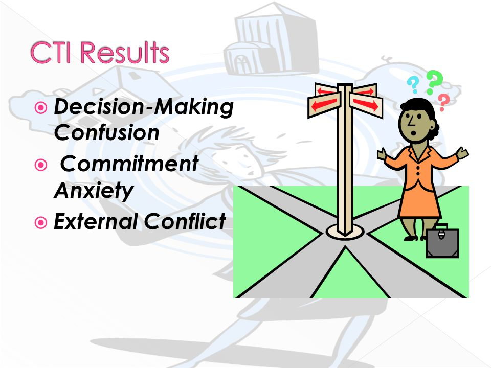  Decision-Making Confusion  Commitment Anxiety  External Conflict