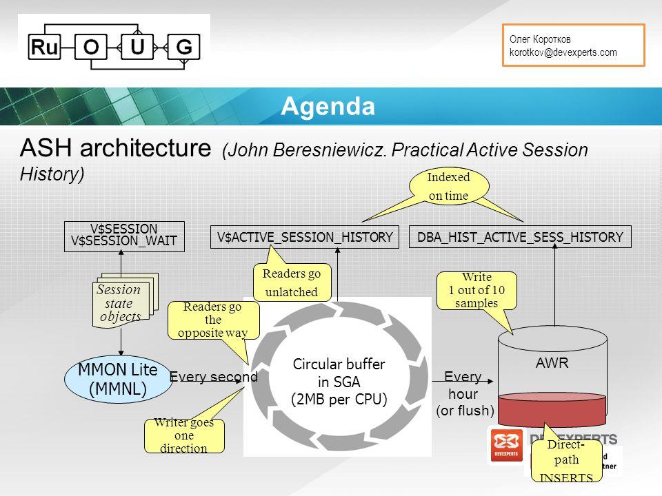 Олег Коротков korotkov@devexperts.com Agenda ASH architecture (John Beresniewicz.