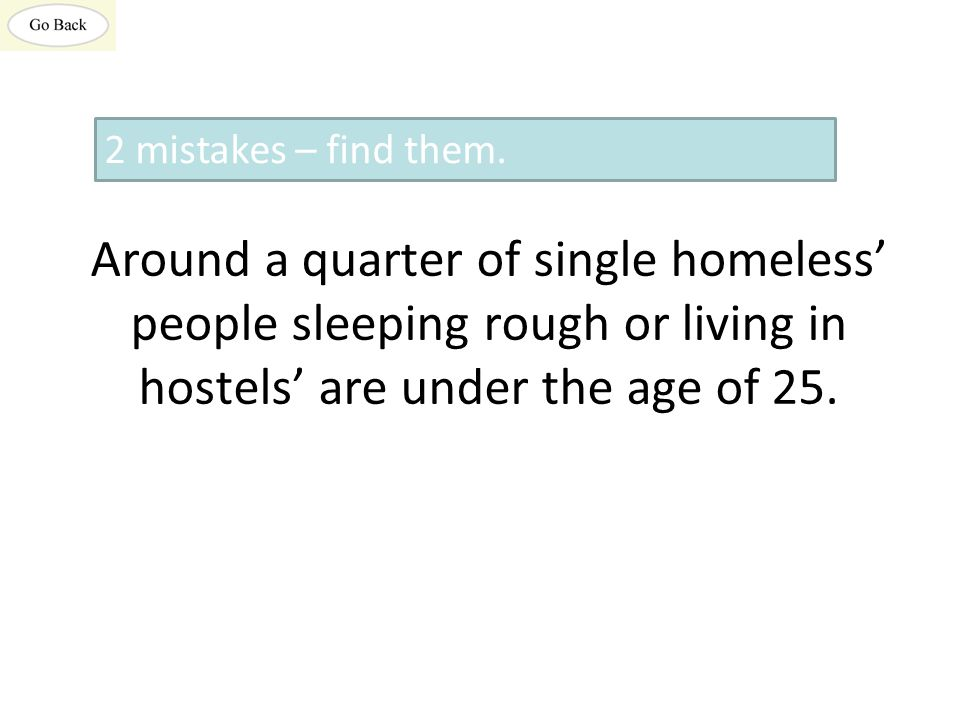Around a quarter of single homeless' people sleeping rough or living in hostels' are under the age of 25. 2 mistakes – find them.