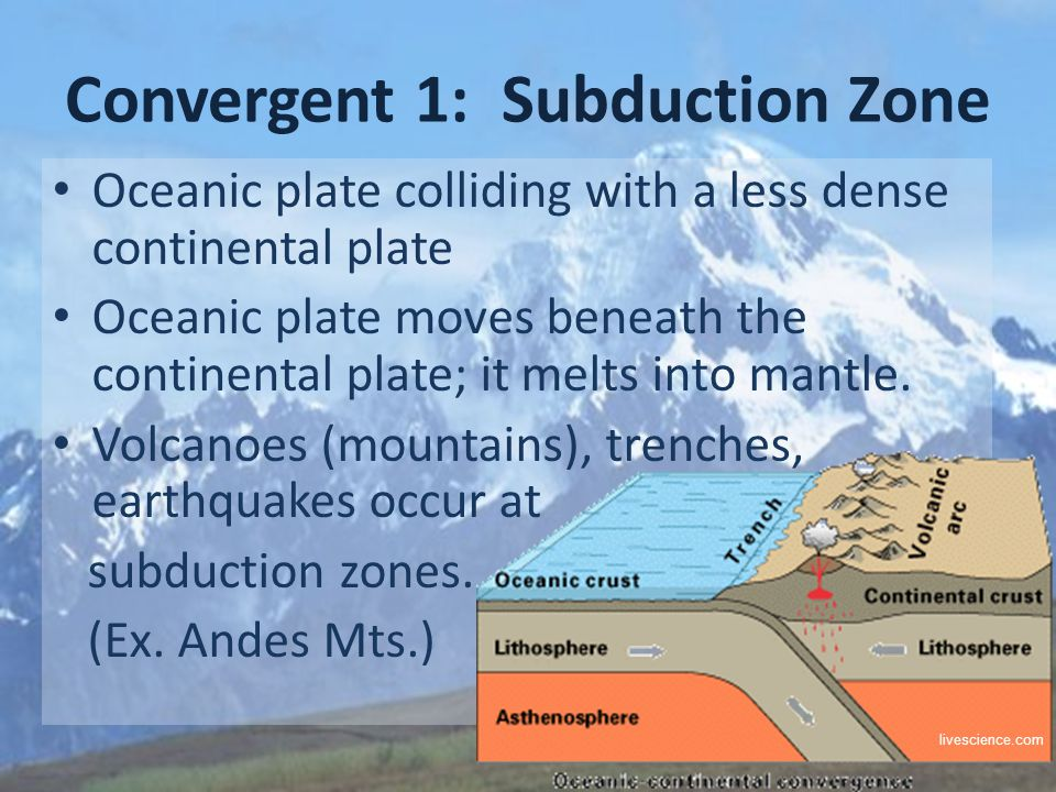 Convergent 1: Subduction Zone Oceanic plate colliding with a less dense continental plate Oceanic plate moves beneath the continental plate; it melts