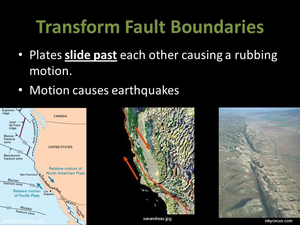 Transform Fault Boundaries Plates slide past each other causing a rubbing motion. Motion causes earthquakes inkycircus.com sanandreas.jpg geomaps.wr.u