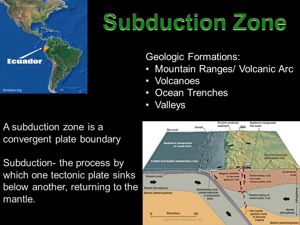 fuvirese.org pugsjones.wikispaces.com Geologic Formations: Mountain Ranges/ Volcanic Arc Volcanoes Ocean Trenches Valleys A subduction zone is a conve