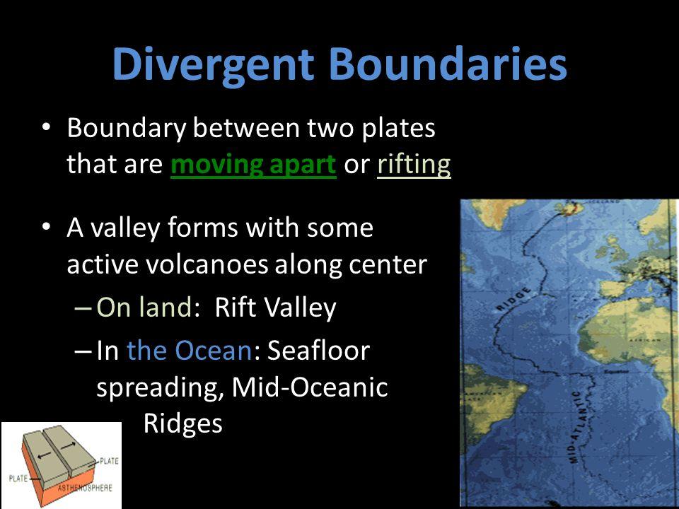 tulane.edu cotf.edu Create a series of islands.Move with the plate movement.