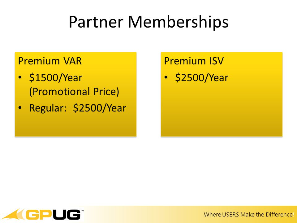 Where USERS Make the Difference! Partner Memberships Premium VAR $1500/Year (Promotional Price) Regular: $2500/Year Premium VAR $1500/Year (Promotiona