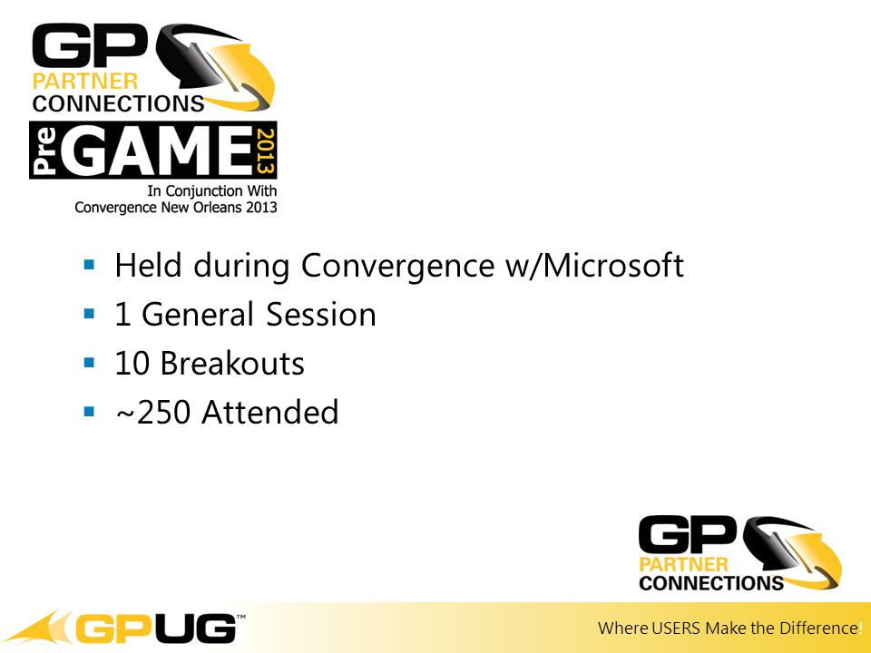 Where USERS Make the Difference!  Held during Convergence w/Microsoft  1 General Session  10 Breakouts  ~250 Attended