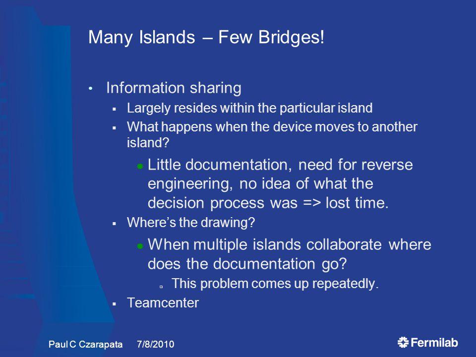 Many Islands – Few Bridges.