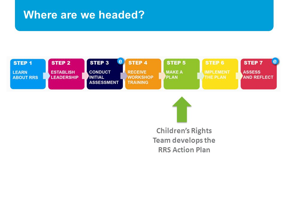 Where are we headed? Children's Rights Team develops the RRS Action Plan