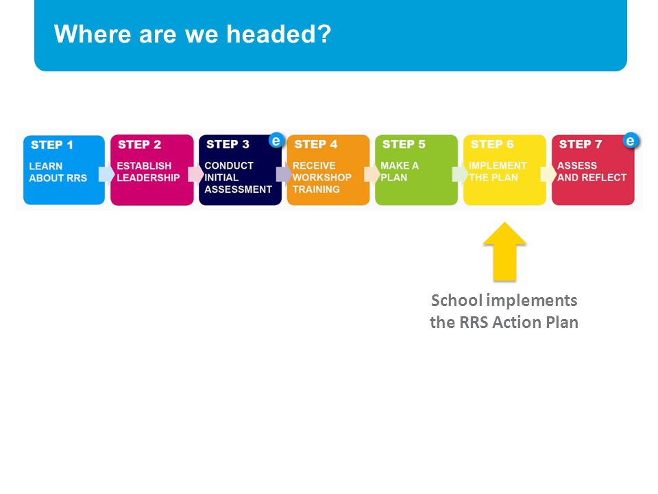 Where are we headed? School implements the RRS Action Plan