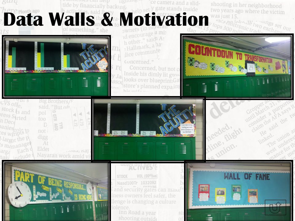 Data Walls & Motivation