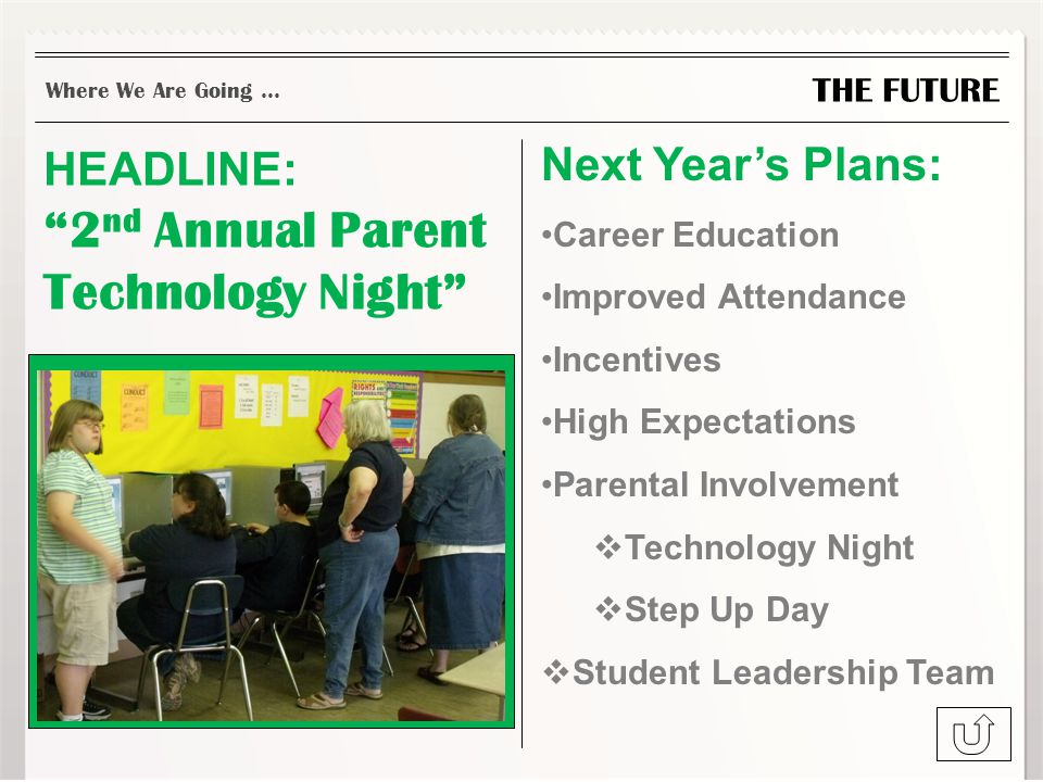 THE FUTURE HEADLINE: 2 nd Annual Parent Technology Night Next Year's Plans: Career Education Improved Attendance Incentives High Expectations Parental Involvement  Technology Night  Step Up Day  Student Leadership Team Where We Are Going …