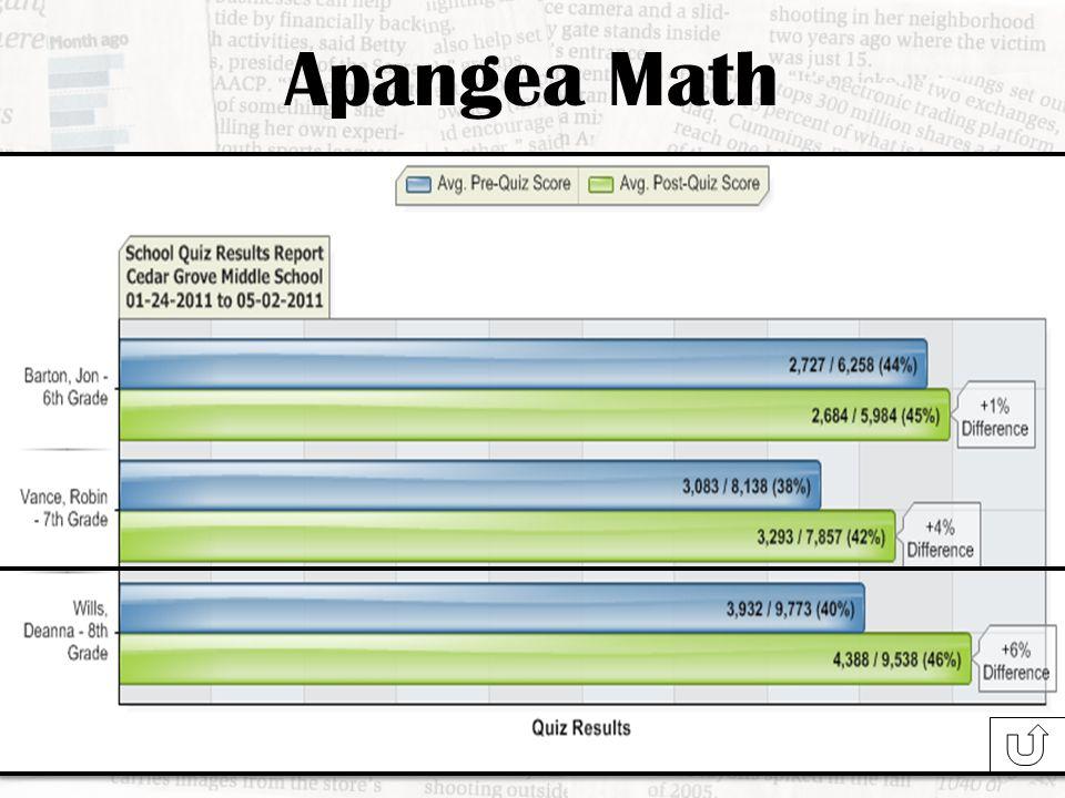 Apangea Math