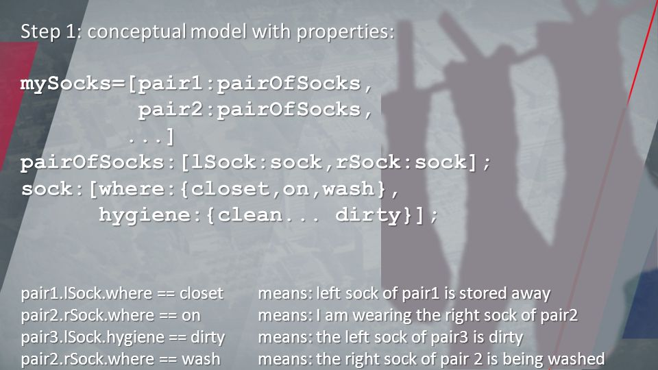 Step 1: conceptual model with properties: mySocks=[pair1:pairOfSocks, pair2:pairOfSocks, pair2:pairOfSocks,...]...]pairOfSocks:[lSock:sock,rSock:sock];sock:[where:{closet,on,wash}, hygiene:{clean...