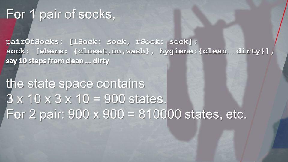 For 1 pair of socks, pairOfSocks: [lSock: sock, rSock: sock]; sock: [where: {closet,on,wash}, hygiene:{clean...