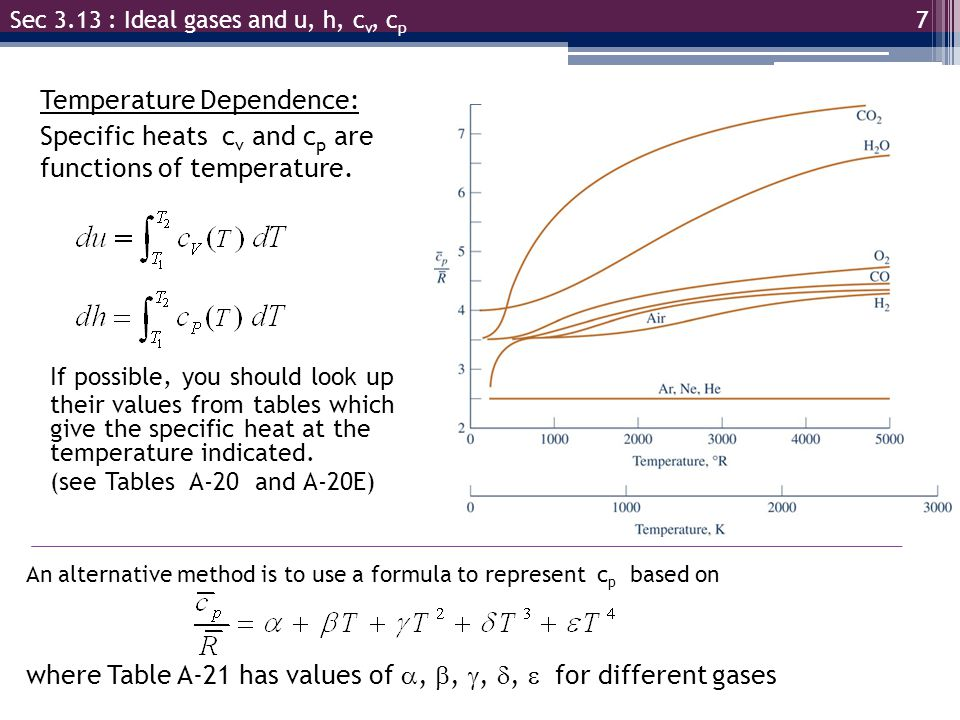 8 Sec 3.13 : Ideal gases and u, h, c v, c p where if c V and c P are treated as constants, then It best to use an actual function of the specific heats to evaluate u and h, by integration But, often this is simplified, evaluating c V and c P at an average T either and or the specific heat at the average temperature may be used.