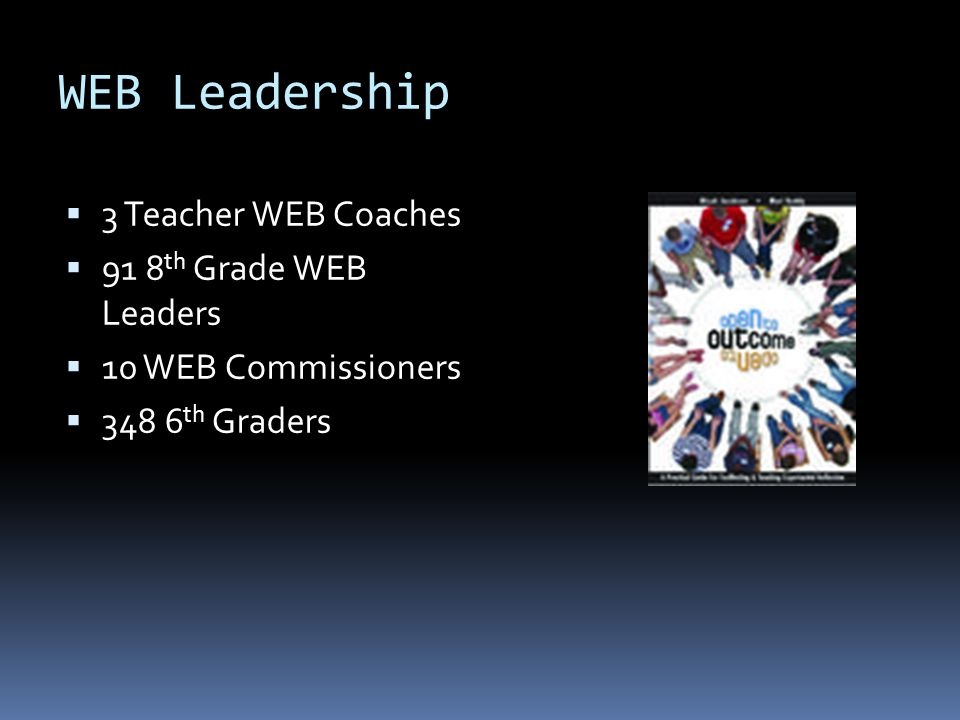 WEB Leadership  3 Teacher WEB Coaches  91 8 th Grade WEB Leaders  10 WEB Commissioners  348 6 th Graders