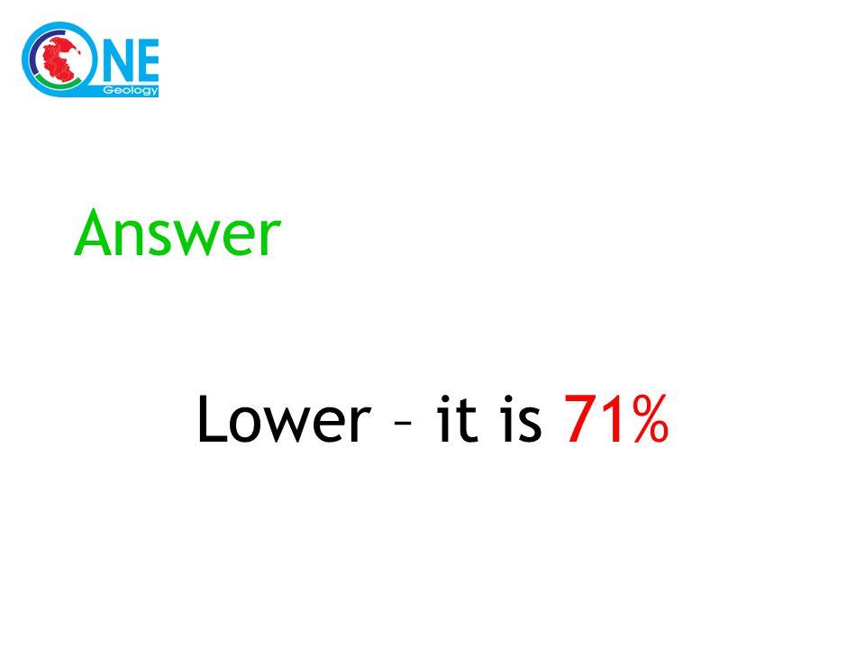 Answer Lower – it is 71%