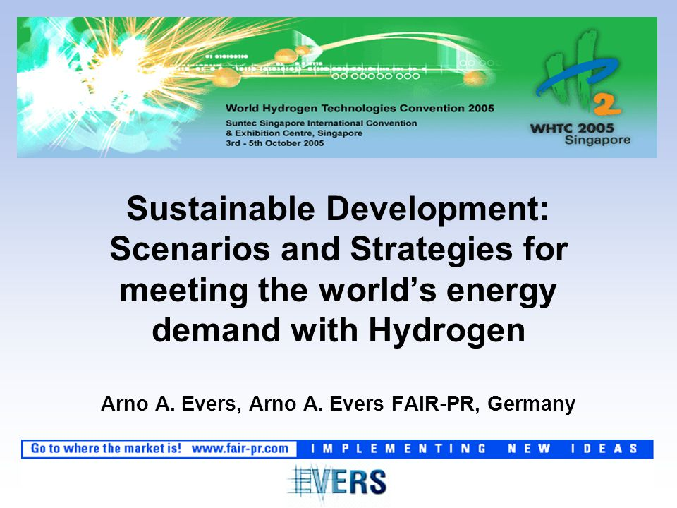Sustainable Development: Scenarios and Strategies for meeting the world's energy demand with Hydrogen Arno A.