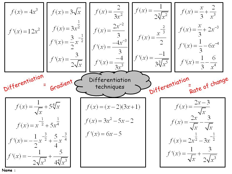 Name : Differentiation techniques Gradient = Rate of change = Differentiation