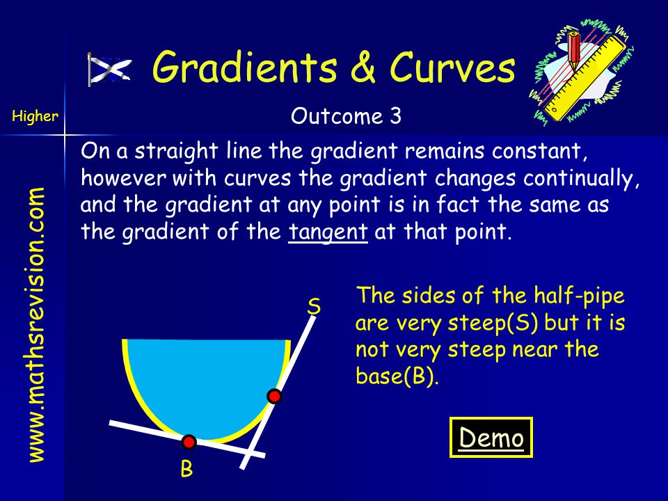 www.mathsrevision.com Nature Table x0 dy / dx -22 - 0 + 0 - 0 + So (-2,-6) and (2,-6) are Minimum Turning Points and (0,2) is a Maximum Turning Points Stationary Points and Their Nature Higher Outcome 3