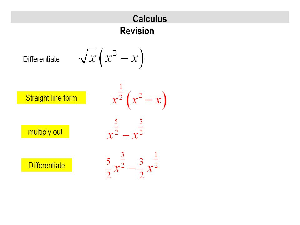 Calculus Revision Differentiate Straight line form multiply out Differentiate