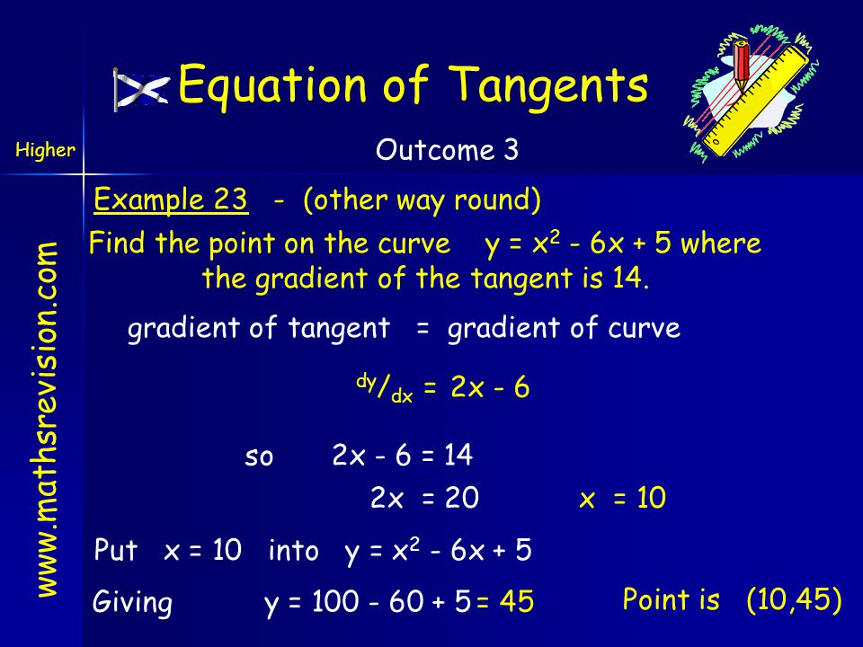 www.mathsrevision.com Example 23 - (other way round) Find the point on the curve y = x 2 - 6x + 5 where the gradient of the tangent is 14. gradient of