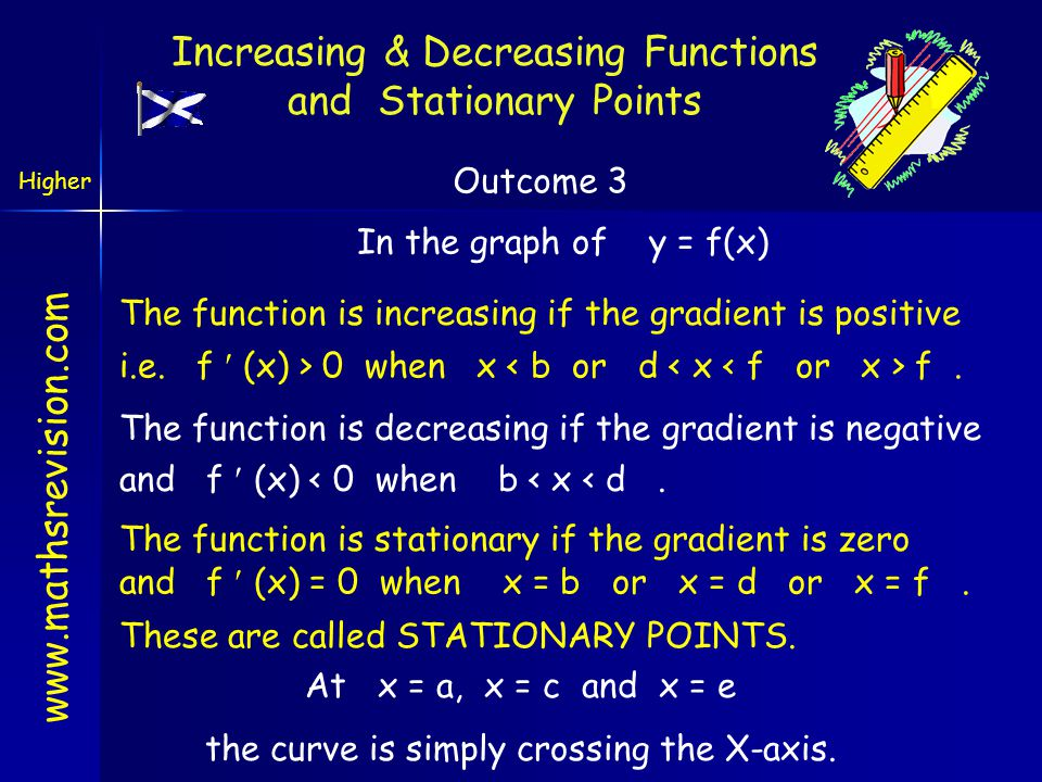 www.mathsrevision.com In the graph of y = f(x) The function is increasing if the gradient is positive i.e. f (x) > 0 when x < b or d < x < f or x > f.