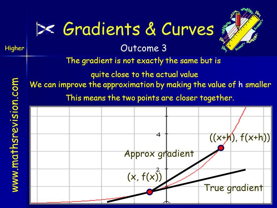 www.mathsrevision.com Example f(x) = 3x 3 - x + 2 x 2 = 3x - x -1 + 2x -2 f (x) = 3 + x -2 - 4x -3 Fractions = 3x 3 - x + 2 x 2 x 2 x 2 = 3 + 1 - 4 x 2 x 3 Higher Outcome 3
