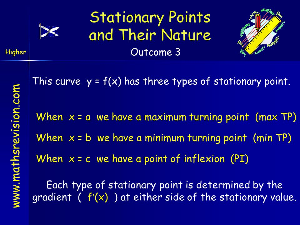 www.mathsrevision.com This curve y = f(x) has three types of stationary point. When x = a we have a maximum turning point (max TP) When x = b we have