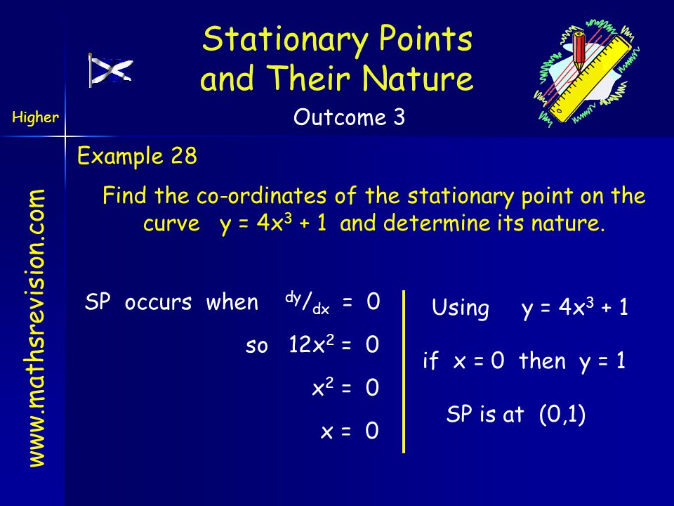 www.mathsrevision.com Example 28 Find the co-ordinates of the stationary point on the curve y = 4x 3 + 1 and determine its nature. SP occurs when dy /