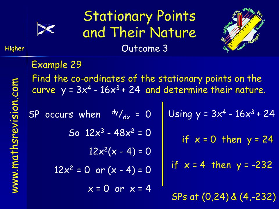 www.mathsrevision.com Example 29 Find the co-ordinates of the stationary points on the curve y = 3x 4 - 16x 3 + 24 and determine their nature. SP occu