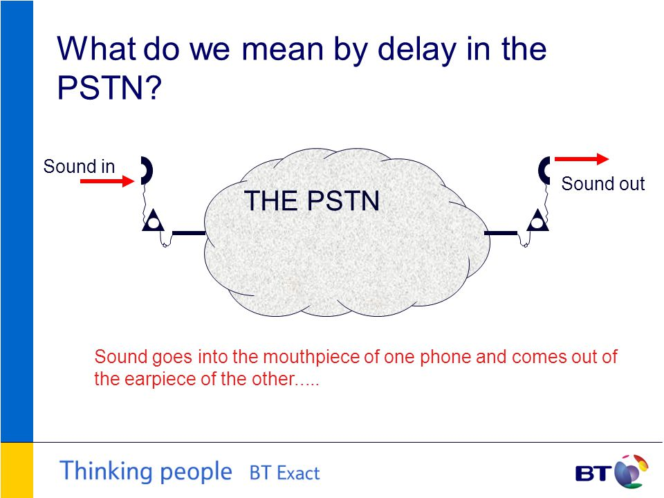What do we mean by delay in the PSTN.
