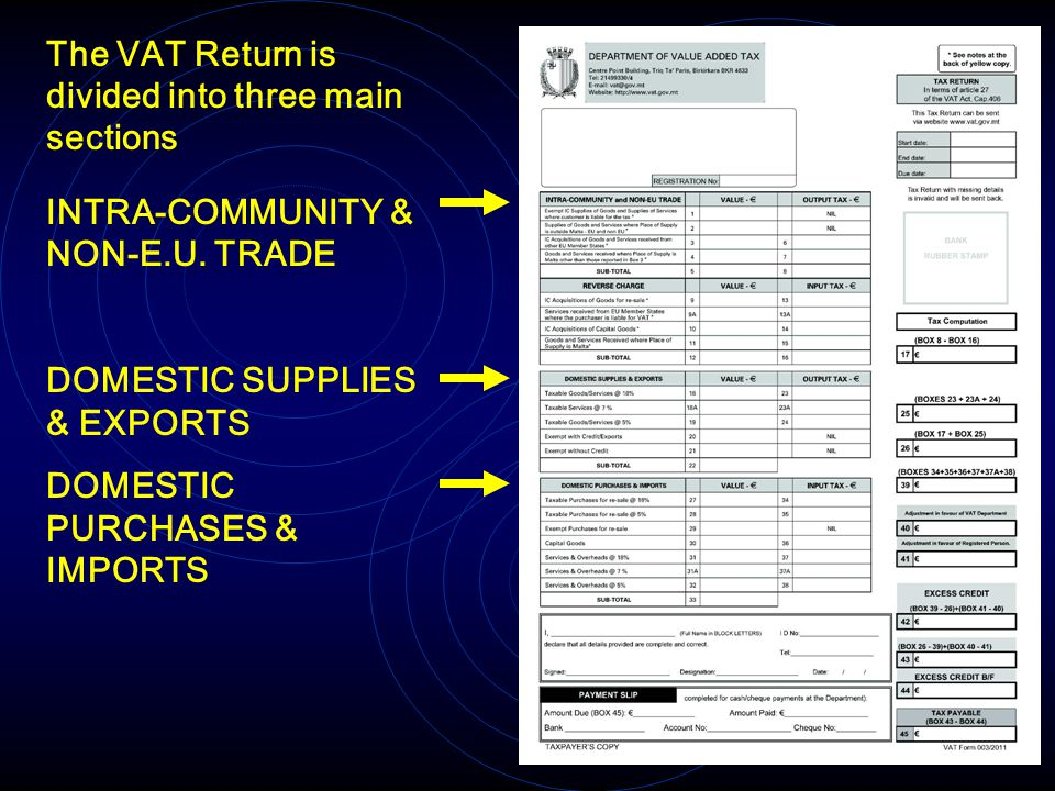 INTRA-COMMUNITY & NON-E.U. TRADE DOMESTIC SUPPLIES & EXPORTS DOMESTIC PURCHASES & IMPORTS The VAT Return is divided into three main sections