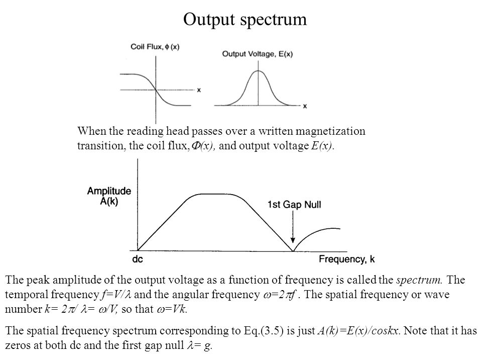 Output spectrum When the reading head passes over a written magnetization transition, the coil flux,  (x), and output voltage E(x).