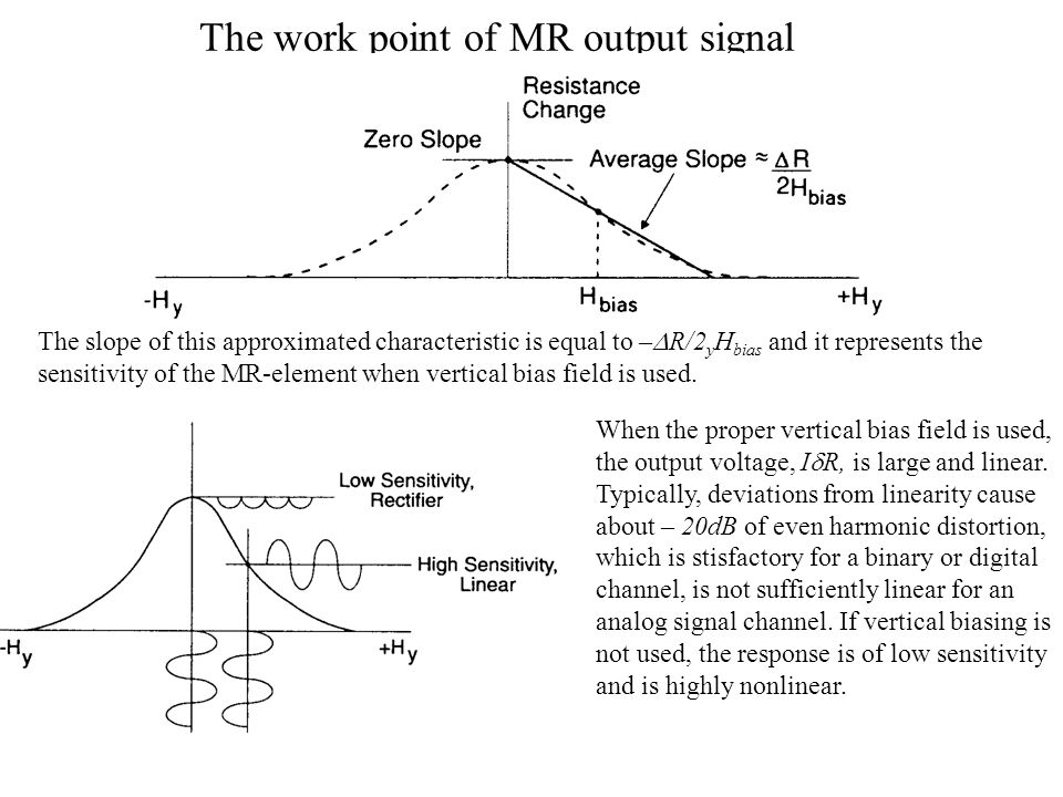 The work point of MR output signal The slope of this approximated characteristic is equal to –  R/2 y H bias and it represents the sensitivity of the MR-element when vertical bias field is used.