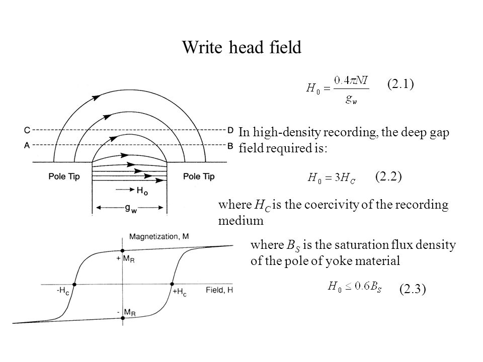 Write head field In high-density recording, the deep gap field required is: where H C is the coercivity of the recording medium where B S is the saturation flux density of the pole of yoke material (2.1) (2.2) (2.3)