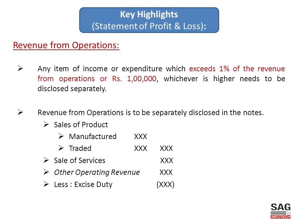 Revenue from Operations:  Any item of income or expenditure which exceeds 1% of the revenue from operations or Rs.