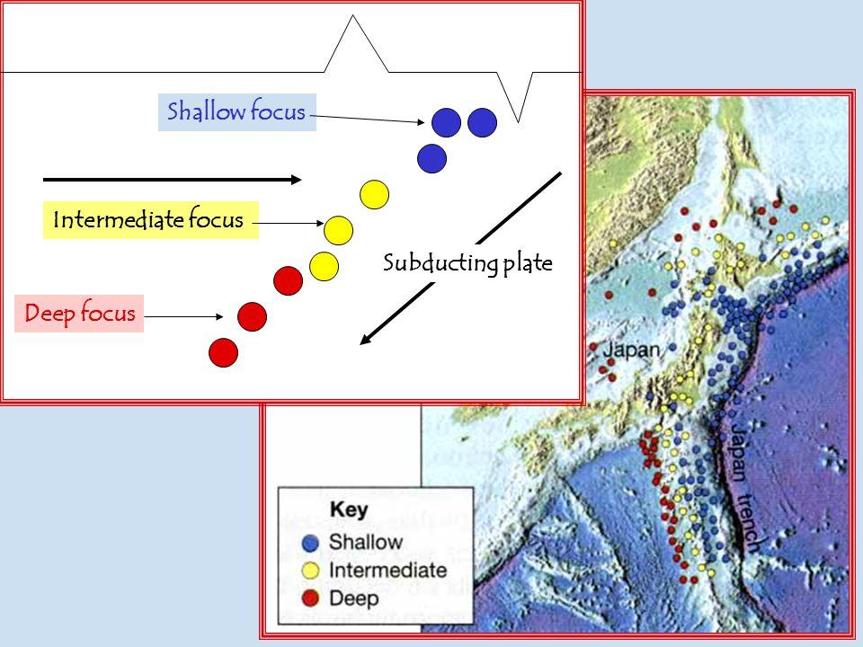 Subducting plate Shallow focus Intermediate focus Deep focus